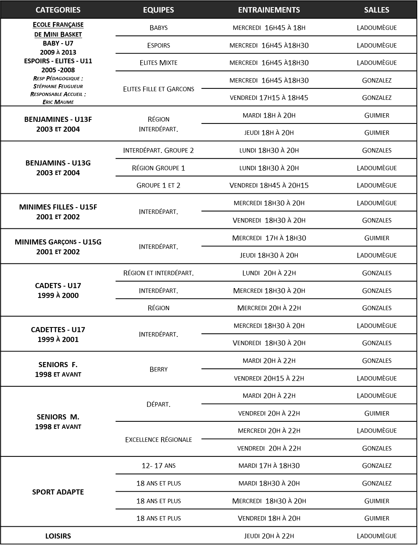 Creneaux 2015-16