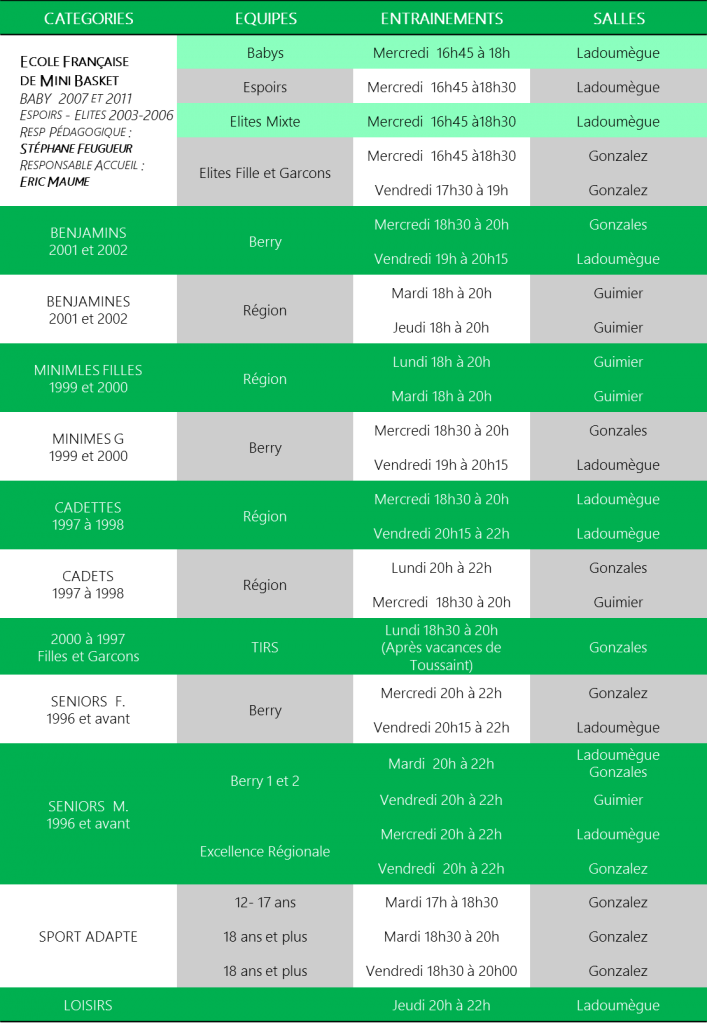 Planning Saison 2013-14