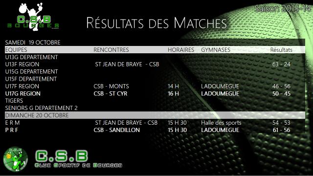 resultats de match 19 octobre 2013